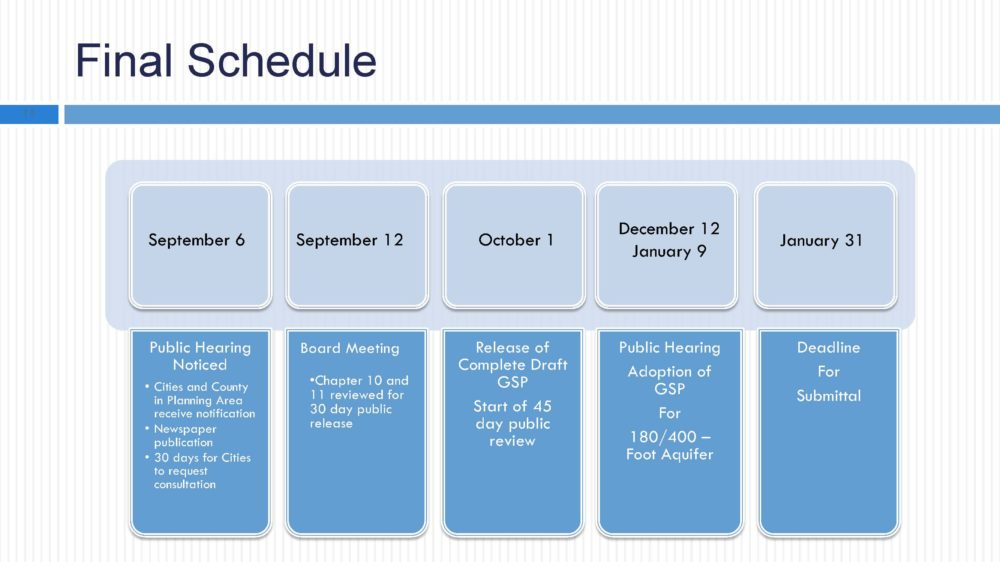 Final Schedule for Plan